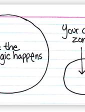 Where the Magic Happen